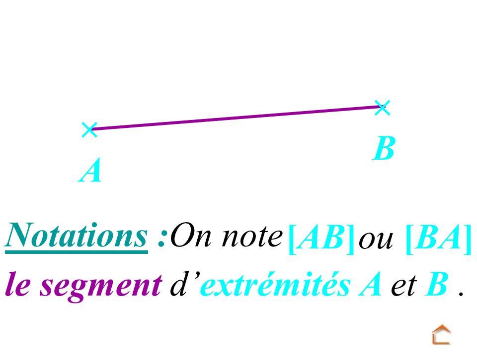  B  A Notations :On note [AB] ou [BA] le segment d'extrémités A et B .